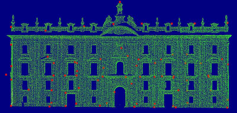 Imagen que muestra en color rojo  la disposición de los puntos radiados