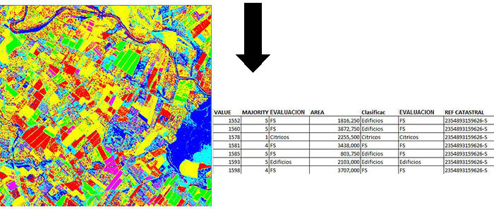 Imagen clasificada  Tabla de la base de datos generada