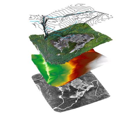 sistema sig en topografía capas
